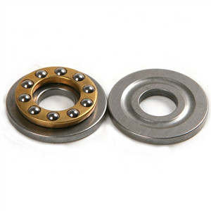 Do you know mini thrust bearing before?