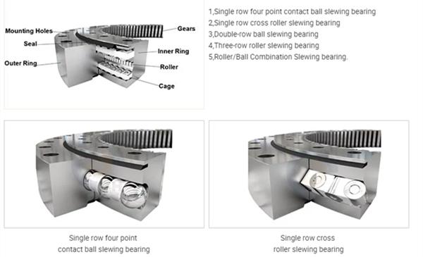 china large turntable bearing