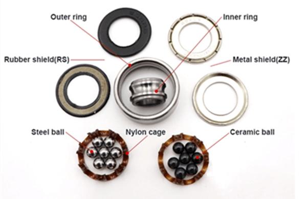 nsk miniature bearings