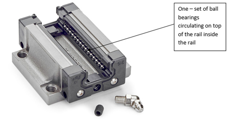 self lubricating linear bearing