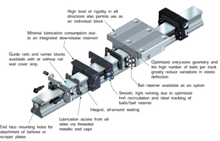 self lubricating linear bearings